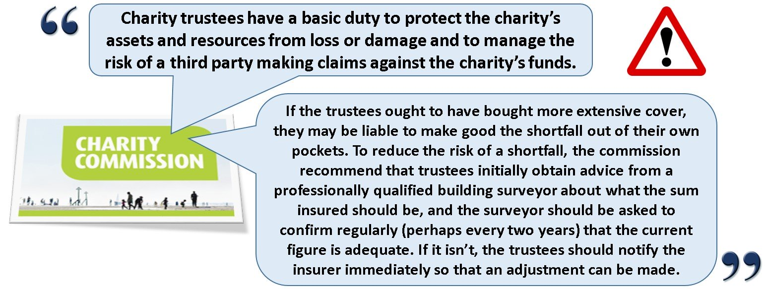 Charity Trustee's Duty